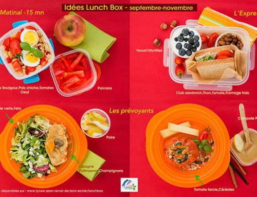 Eco-Ecole – l'équipe « Équilibre alimentaire »: les Lunchs box